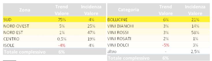 Zone d'Italia.png